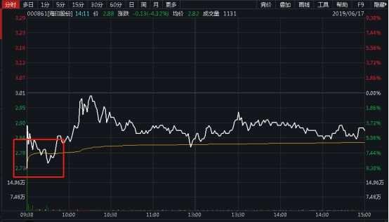 干海倹�#�.b9`f_海印股份承认公告错误,股价大跌谁来买单?